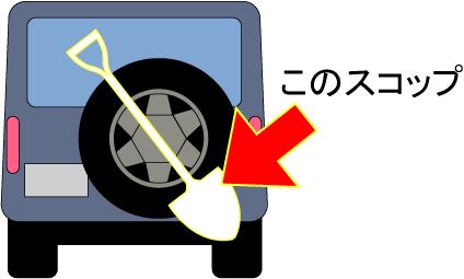 RV車のスコップ